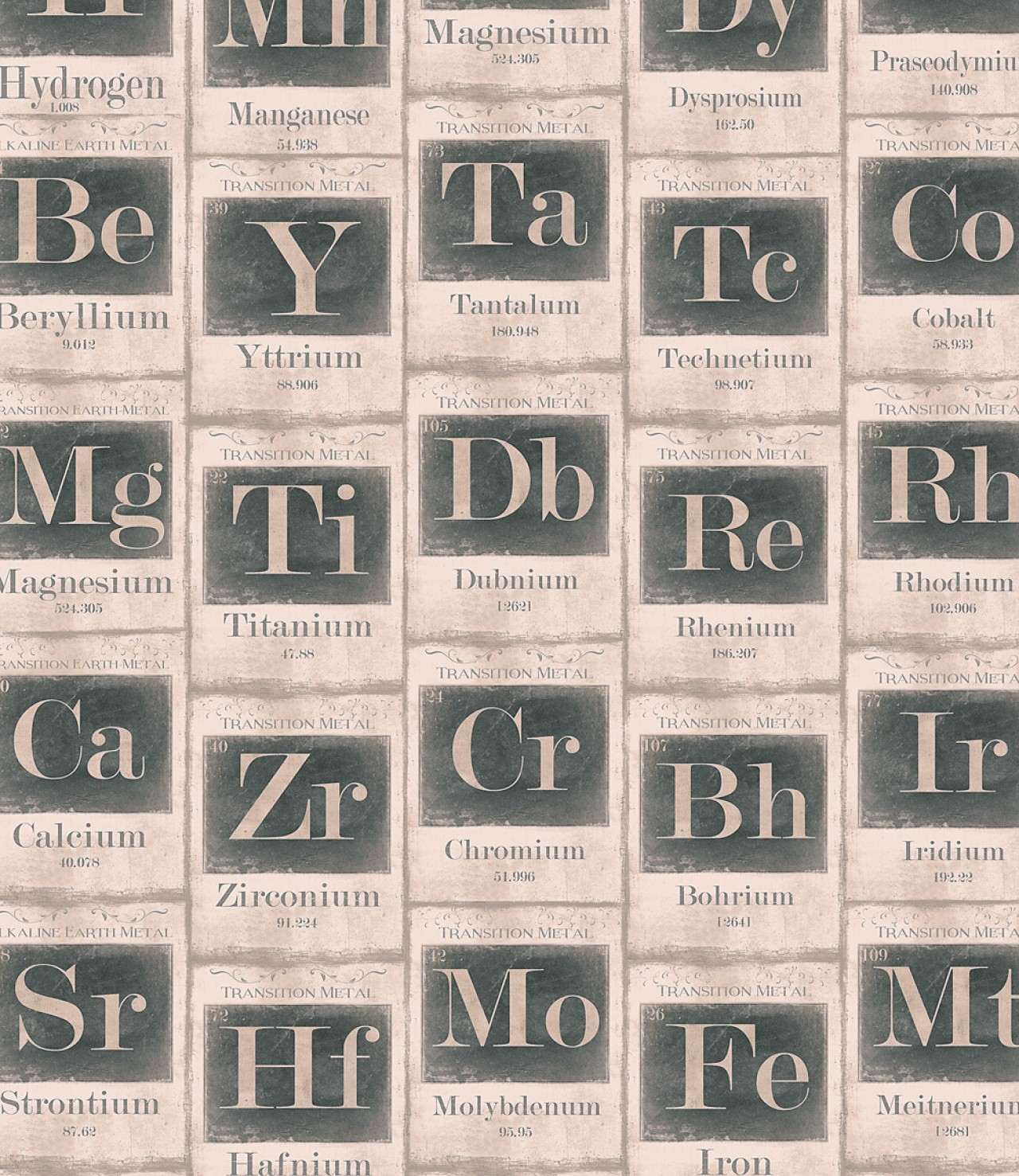 PERIODIC TABLE OF ELEMENTS Sand Premium Wallpaper